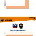 Heures FFF - Grenoble