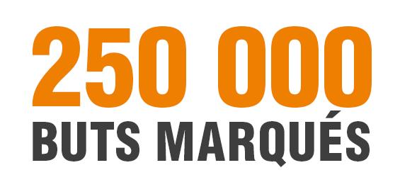 250 000 buts marqués 2019