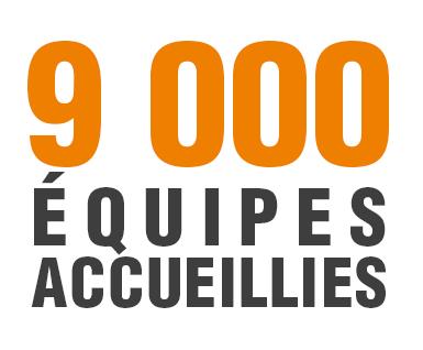 900 Equipes accueillies en 2019