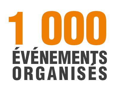 1000 Evenements organisés en 2019