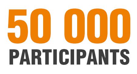 50 000 participants event en 2019